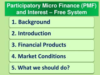 Participatory Micro Finance (PMF) and Interest – Free System