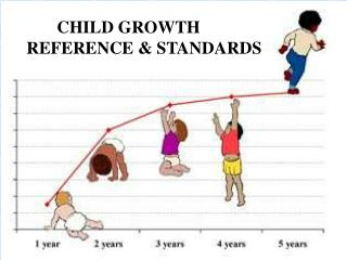 CHILD GROWTH REFERENCE & STANDARDS