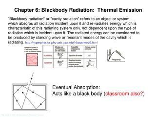 Chapter 6: Blackbody Radiation: Thermal Emission