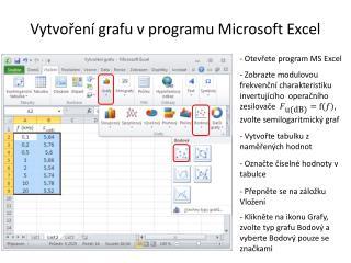 Vytvoření grafu v programu Microsoft Excel