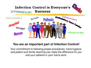 You are an important part of Infection Control!
