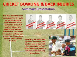 CRICKET BOWLING & BACK INJURIES Summary Presentation