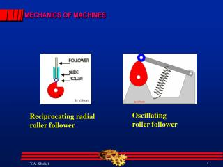 Reciprocating radial  roller follower