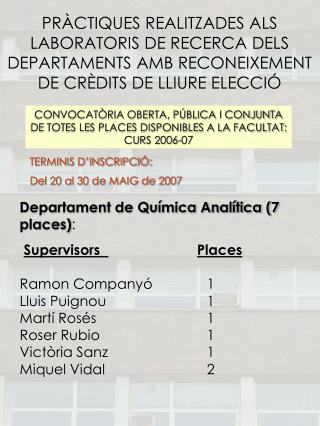 Departament de Química Analítica (7 places) : Supervisors	 Places Ramon Companyó	 					1