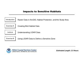 Impacts to Sensitive Habitats