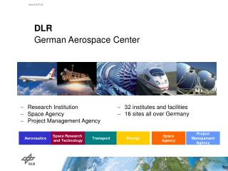 DLR German Aerospace Center