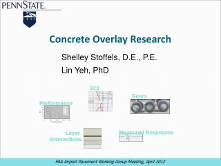 Concrete Overlay Research
