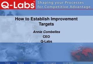 How to Establish Improvement Targets