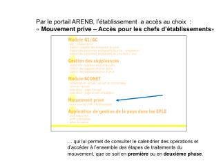 ATTENTION RAPPEL DE GESTION  :