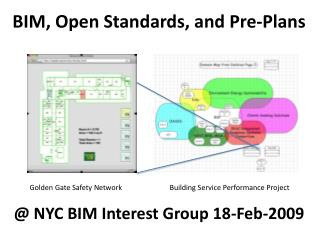 BIM, Open Standards, and Pre-Plans