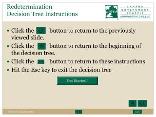Redetermination  Decision Tree Instructions