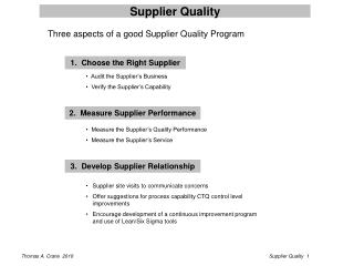 Supplier Quality