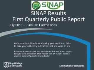 SINAP Results  First Quarterly Public Report