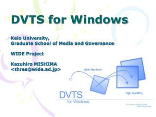 DVTS for Windows