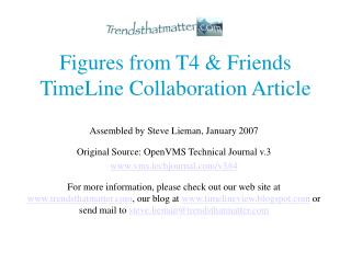 Figures from T4 & Friends TimeLine Collaboration Article