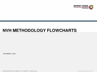NVH METHODOLOGY FLOWCHARTS