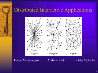 Distributed Interactive Applications