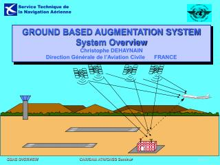GROUND BASED AUGMENTATION SYSTEM Presentation  Overview