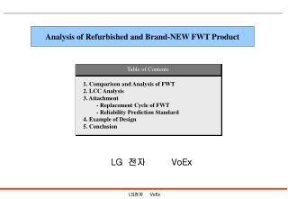 Analysis of Refurbished and Brand-NEW FWT Product