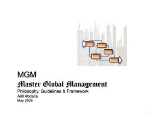MGM Master Global Management Philosophy, Guidelines & Framework Adil Abdalla May 2009
