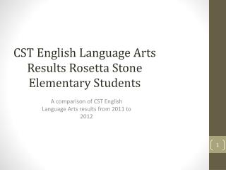 A comparison of CST English Language Arts results from 2011 to 2012