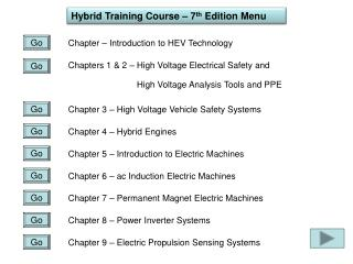 Hybrid Training Course – 7 th Edition Menu