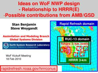 Ideas on WoF NWP design  - Relationship to HRRR(E) Possible contributions from AMB/GSD