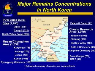 Major Remains Concentrations  In North Korea