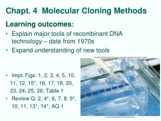 Chapt. 4 Molecular Cloning Methods