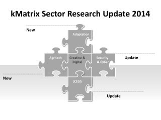 kMatrix Sector Research Update 2014