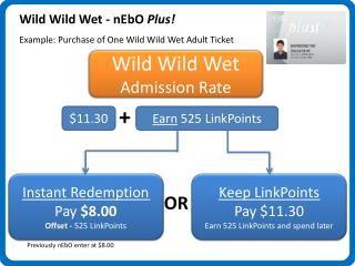 Wild  Wild  Wet -  nEbO Plus! Example : Purchase  of One Wild  Wild Wet Adult Ticket