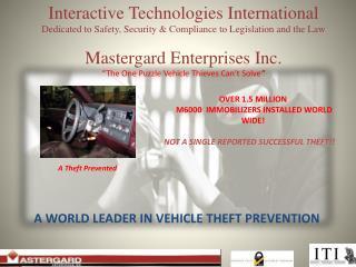 Interactive Technologies International