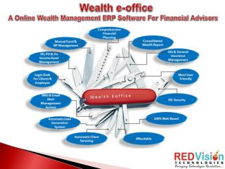 Wealth e-office