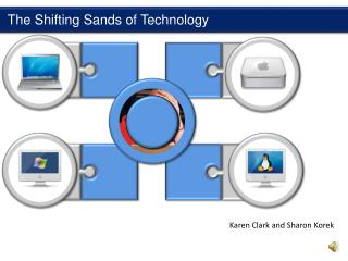The Shifting Sands of Technology