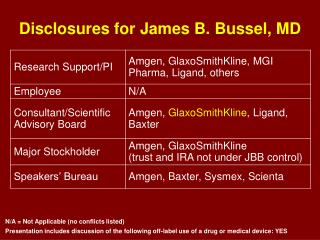Disclosures for James B. Bussel, MD