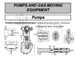 PUMPS AND GAS-MOVING EQUIPMENT