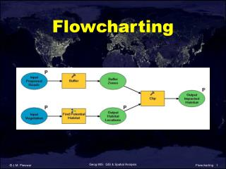 Flowcharting