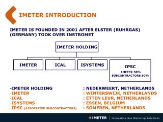 IMETER INTRODUCTION
