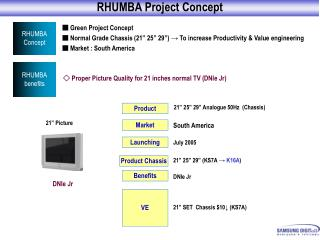 RHUMBA Concept