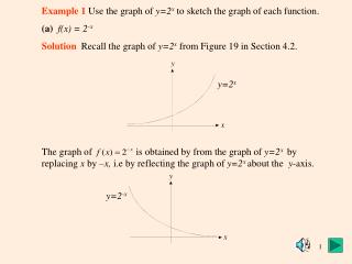 Example 1  Use the graph of  y=2 x to sketch the graph of each function. (a) f(x) = 2 -x