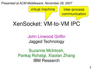 XenSocket: VM-to-VM IPC
