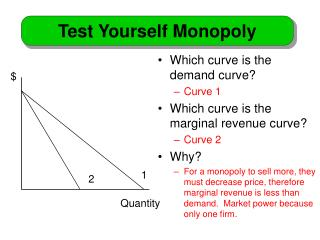 Which curve is the demand curve? Curve 1 Which curve is the marginal revenue curve? Curve 2 Why?