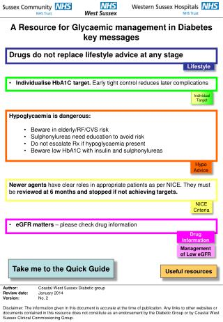 A Resource for Glycaemic management in Diabetes key messages