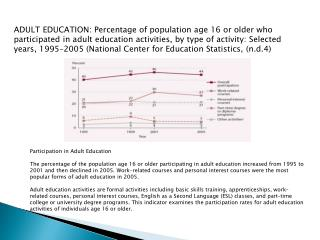 Participation in Adult Education