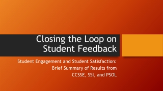 Report of the Results of the Faculty Survey of Student Engagement