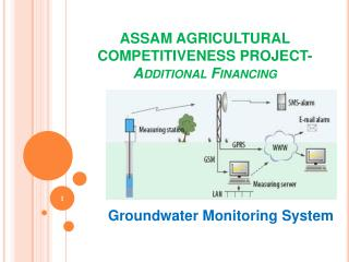 ASSAM AGRICULTURAL COMPETITIVENESS PROJECT- Additional Financing
