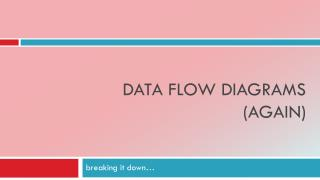 Data Flow Diagrams (again)