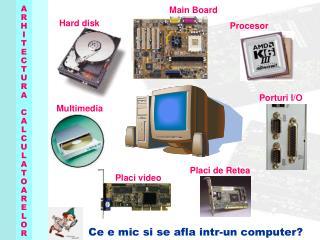Ce e mic si se afla intr-un computer?