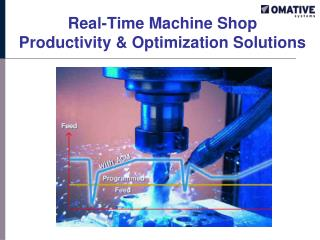 Real-Time Machine Shop  Productivity & Optimization Solutions