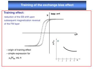 Training of the exchange bias effect